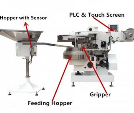 Function of chocolate egg wrapping machine