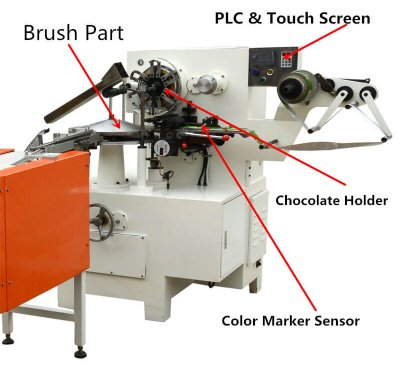 parts name of chocolate foil brush wrapping machine
